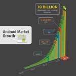 Androidマーケット100億ダウンロード記念セールが開催中!人気のアプリが10円で買える!!