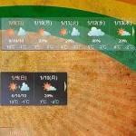 8日間の天気予報を表示する「Cliph Weather」