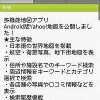 Android版「Yahoo! 地図」も凄い!