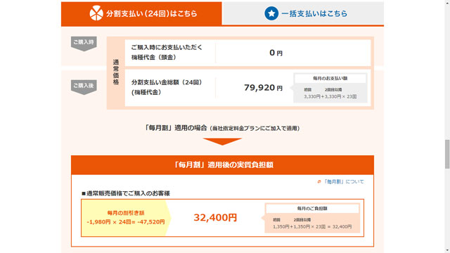 Xperia Z3 SOL26の価格