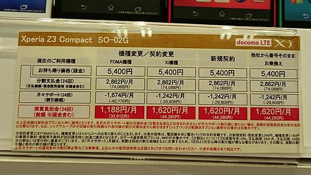 Xperia Z3 Compactの価格