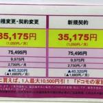 Xperia AX(SO-01E)のドコモショップ価格ですー