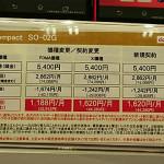 Xperia Z3 Compact SO-02Gのドコモショップ価格は74,088円でした